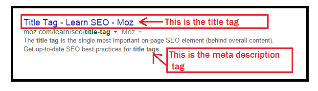 Why Meta Tags are Important for Search Engine Marketing | Gloria Rand
