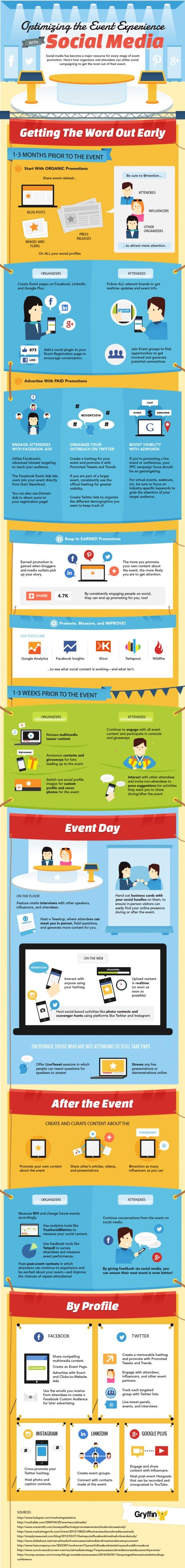 social media event promotion