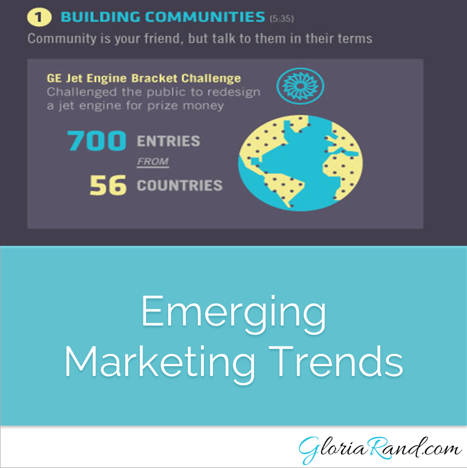 marketing trends for brands
