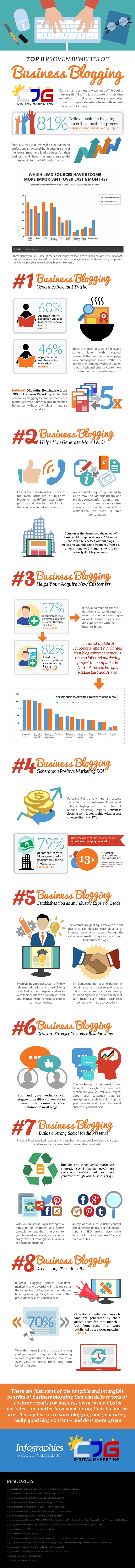 business blog infographic
